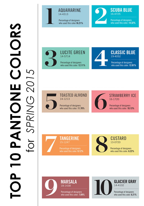 Top pantone colors for spring 2015 jeneze designs - Color pantone 2015 ...